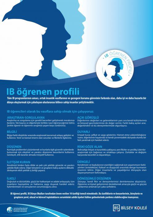 ib-pyp